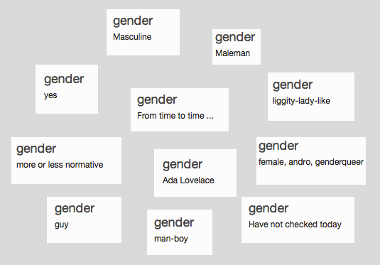 a selection of the gender self-descriptions of my contacts on diaspora